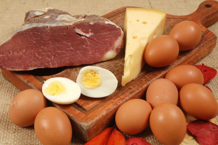 kolesterol-içeren-besinler