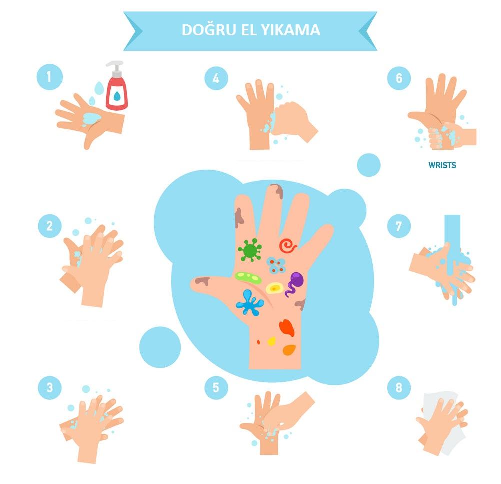 doğru el yıkamak